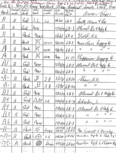 brenner-log-mark-directory