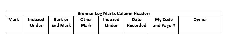 brenner-log-marks-column-headers